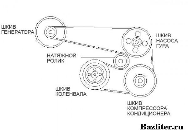 Признаки износа ремня генератора и его замена