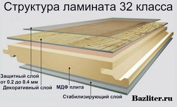 Классификация ламината по классам износостойкости и нагрузки