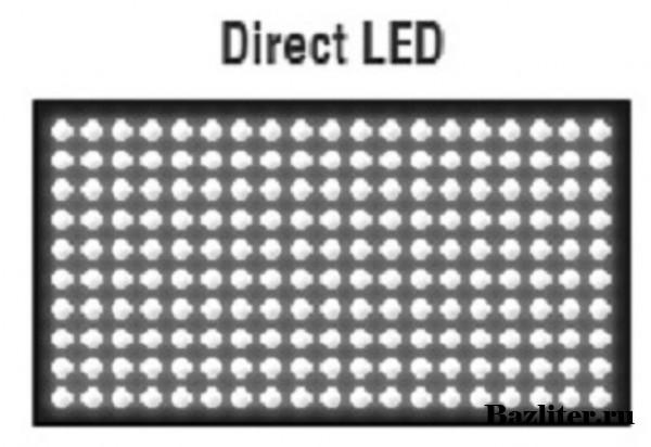 Технология LED в телевизорах: особенности, преимущества и недостатки