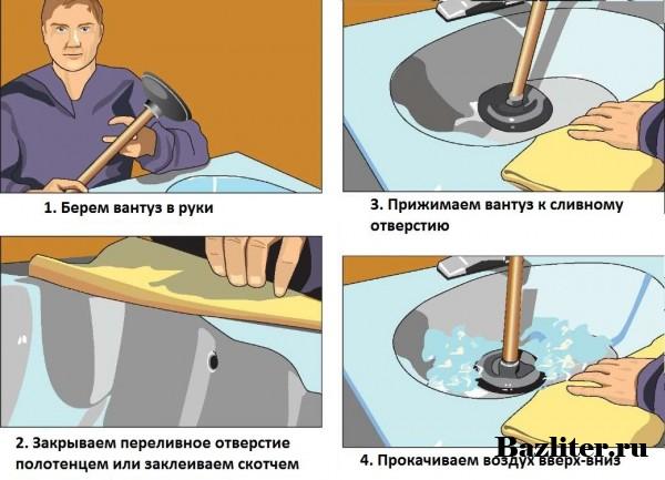 Чистка сифона и труб. Химические и механические способы прочистки