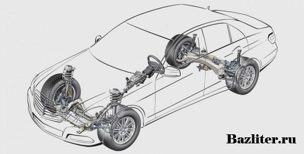 Торсионная подвеска в автомобиле: особенности, понятие и принцип работы