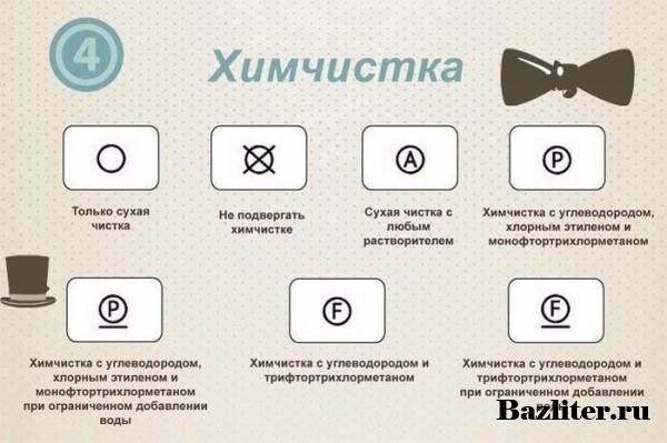 Расшифровка символов на ярлыках одежды