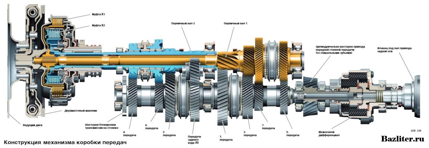 какие преимущества и недостатки у вариатора и роботизированной коробки передач с двойным сцеплением