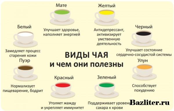 виды чая и чем они полезны