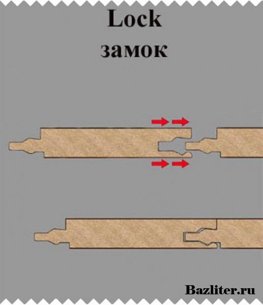 Классификация ламината по замкам соединения