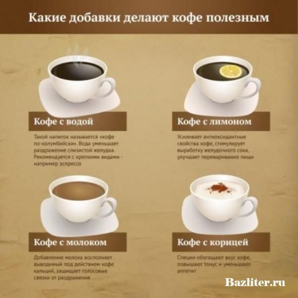 Топ-19 интересных фактов о кофе: удивительные рассказы и мифы