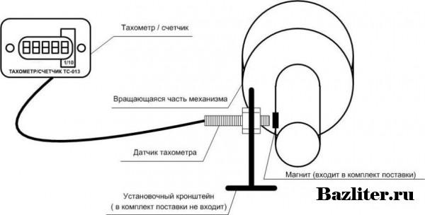 Что такое автомобильный тахометр. Понятие и принцип работы