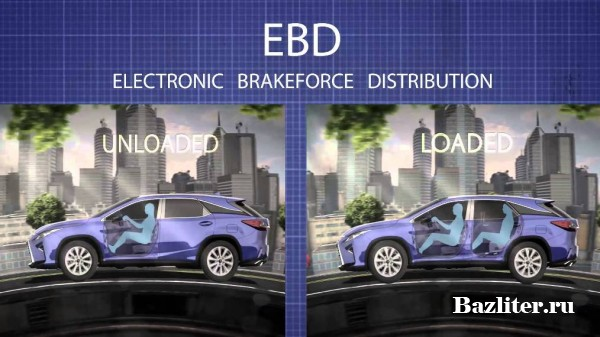 Для чего нужны системы EBD, BAS и VSC в автомобиле. Понятие, особенности и принцип работы