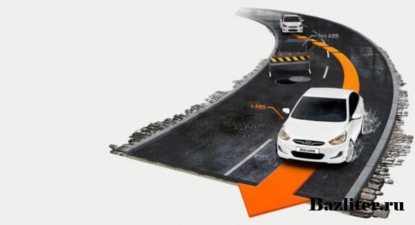 Для чего нужны системы ABS, ESP и TSC в автомобиле. Особенности и принцип работы