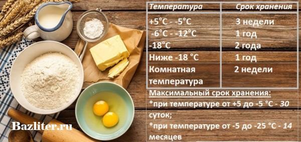 Как хранить сливочное масло