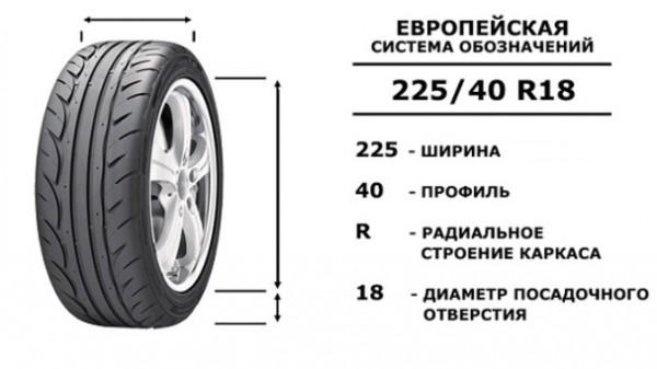 Как разобраться в маркировке автомобильных шин. Расшифровка символов на покрышках