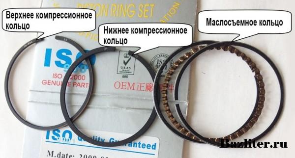 Что такое поршневые кольца. Особенности, разновидности и для чего нужны