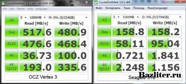 Какой жесткий диск лучше: SSD или HDD? Особенности, характеристики и что выбрать?