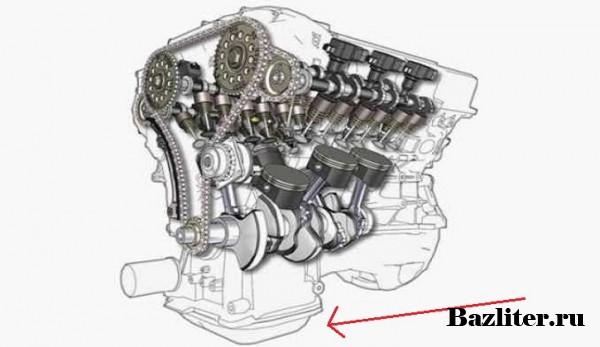 Что такое поддон картера двигателя. Особенности, строение, типы и для чего нужен