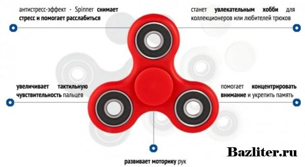 Что такое спиннер/spinner. Особенности, принцип работы, виды и для чего нужен