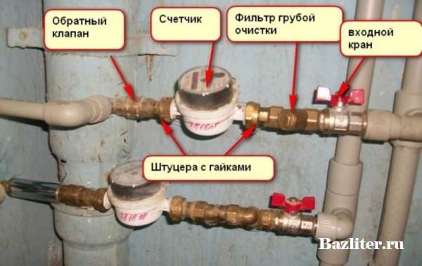 Как выбрать счетчики для воды. Особенности, конструкция, виды и критерии выбора