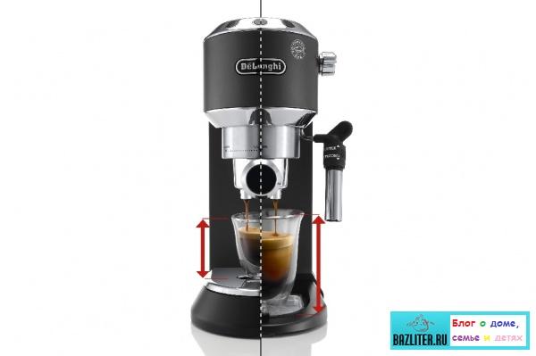 Как выбрать лучшую рожковую кофеварку. Особенности, принцип работы, характеристики и правила выбора