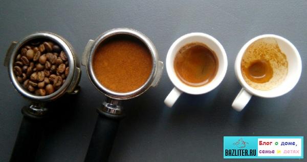 Что такое кофейная (кофеиновая) зависимость. Особенности, причины, симптомы и как избавиться