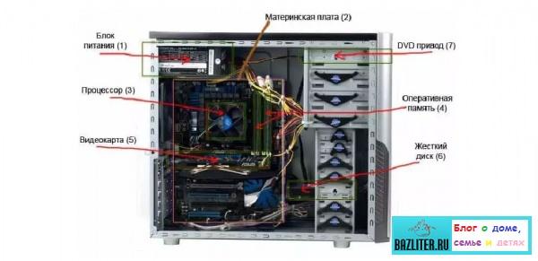 Как проверить блок питания компьютера на исправность. Особенности, причины поломок, диагностика и ремонт
