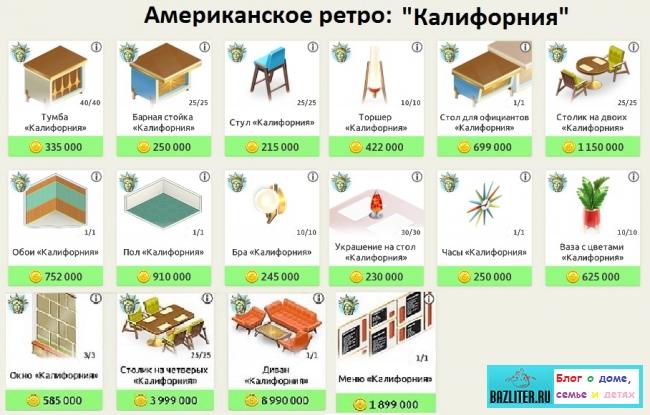 """Моя кофейня: """"Американское ретро"""" - обзор стиля в игре. Цены на предметы, очки престижа и с какого уровня доступно"""