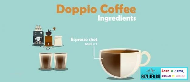 Кофе Доппио/Doppio (двойной эспрессо): особенности, состав, свойства, крепость и как готовить