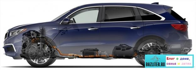 Стоит ли покупать Acura MDX 2019 года? Причины (рекомендации) за и против покупки