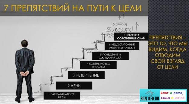 Как всегда и во всем достигать своих целей? Правила и рекомендации