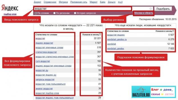 Что такое внутренняя СЕО оптимизация сайта? Ключевые запросы и внутренняя перелинковка