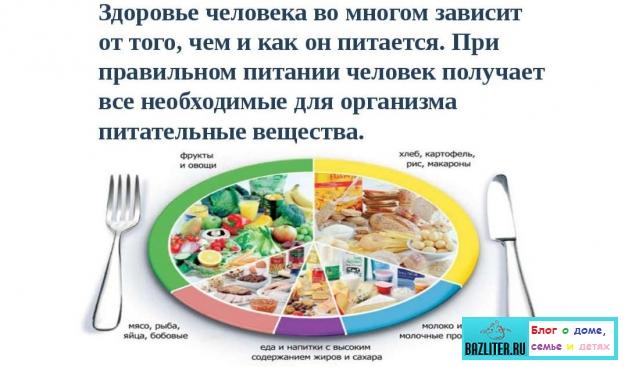 Правильное здоровое питание: на завтрак, обед и ужин. Особенности употребления продуктов в течении дня