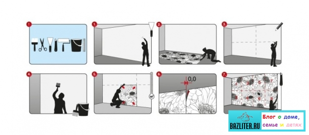 Всё о фотообоях: особенности, выбор, виды, практические советы и отличие от арт-обоев