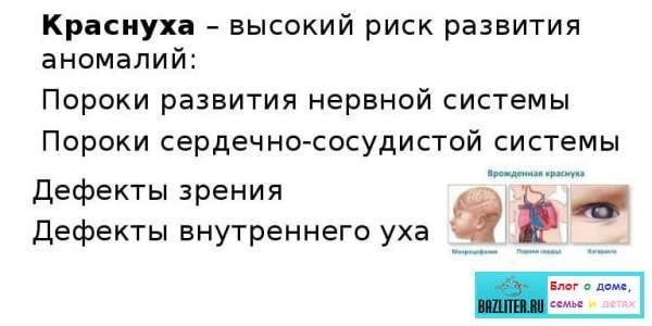 краснуха, заболевание, корь, ребенок, беременность, вакцинация, взрослые, возраст, осложнение, развитие, симптом, профилактика, инфекционное заболевание, bazliter.ru