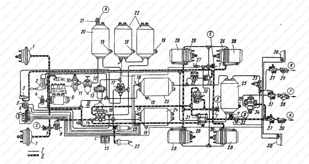 Схема тормозной системы камаз