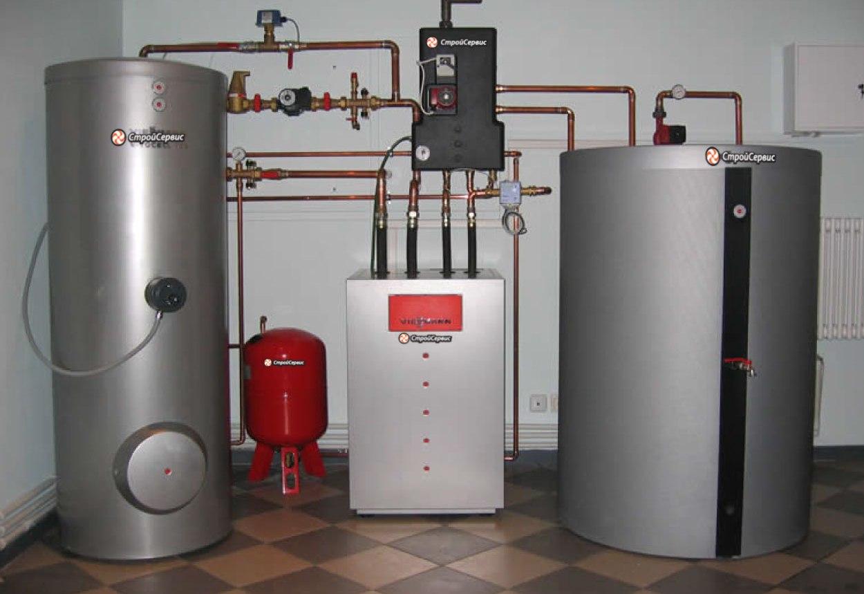 Как выбрать газовый котел: виды и особенности