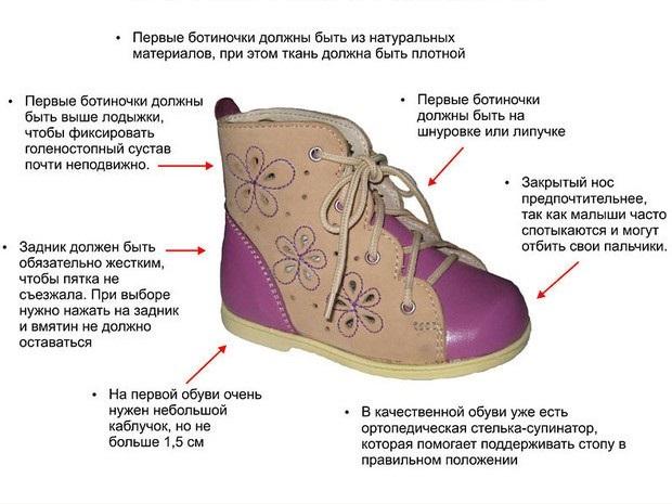 Как выбрать обувь ребенку: рекомендации