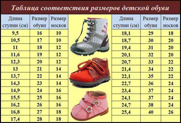 Как определиться с размером обуви для ребенка?